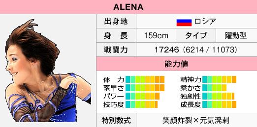 FS2Status Alena.png