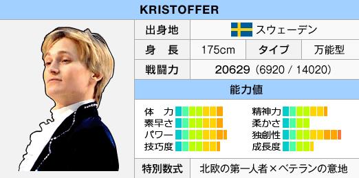 FS2Status Kristoffer.png