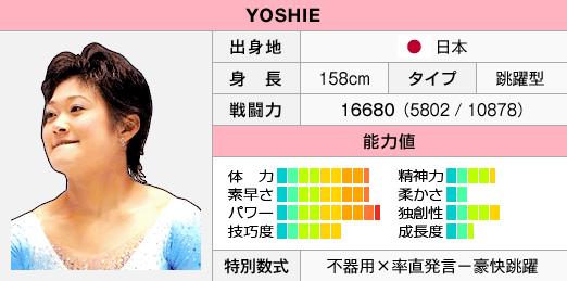 FS2Status Yoshie.png