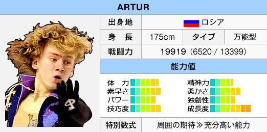 FS2Status Artur.png
