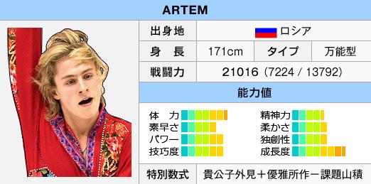 FS2Status Artem.png