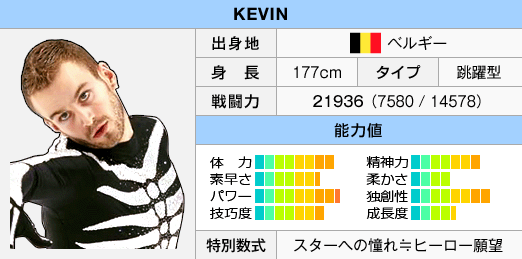 FS2Status Kevin.png