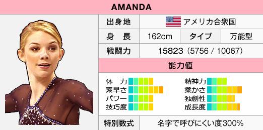 FS2Status Amanda.png