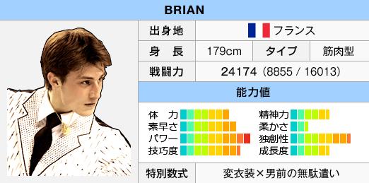 FS2Status Brian.png