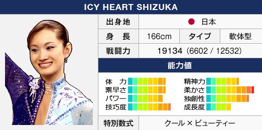 FS2Status Shizuka.png
