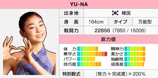 FS2Status Yuna.png