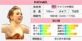 FS2Status Rachael.png