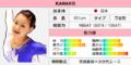 FS2Status Kanako.png