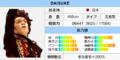 FS2Status Daisuke.png
