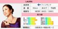 FS2Status Laura.png