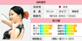 FS2Status Akiko.png