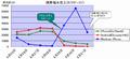 Mobilesalesgraph.png