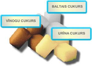 Urina cukurs.jpg