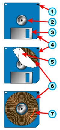 Floppy disk internal.png