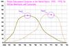 Embora pareça inofensivo, esse gráfico pode ter interpretações ocultas.