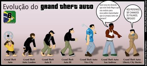 Evolução da série Grand Theft Auto