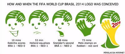 World-cup-brazil 2014.jpg