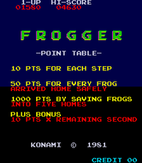 Frogger-arc pointtable.png