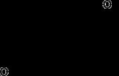 Estrutura química de Testosterona