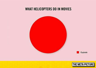 What helicopters do in movies.jpg