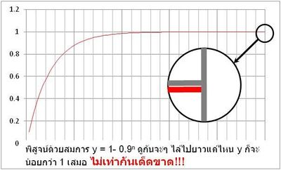 0.999 Limit graph.jpg