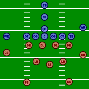 American football positions.png
