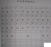 什么是火星文   怎么学会火星文  学会了火星文有什么好处(一) - chu - chu