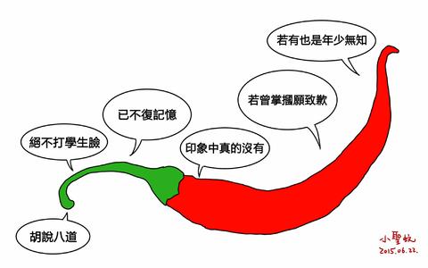 小辣椒的由來.png
