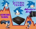 Sonic Through the Years.png