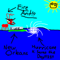 Fire ants vs hurricane katrina.PNG