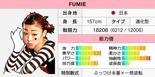 FS2Status Fumie.png