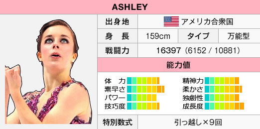 FS2Status Ashley.png
