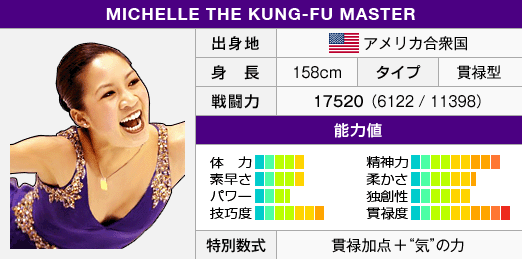 FS2Status Michelle.png