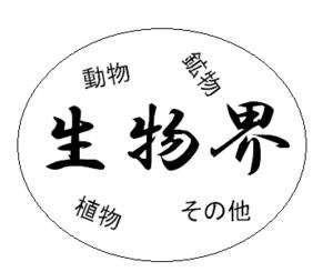 Seibutukai.png