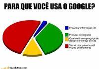 Google usa.jpg